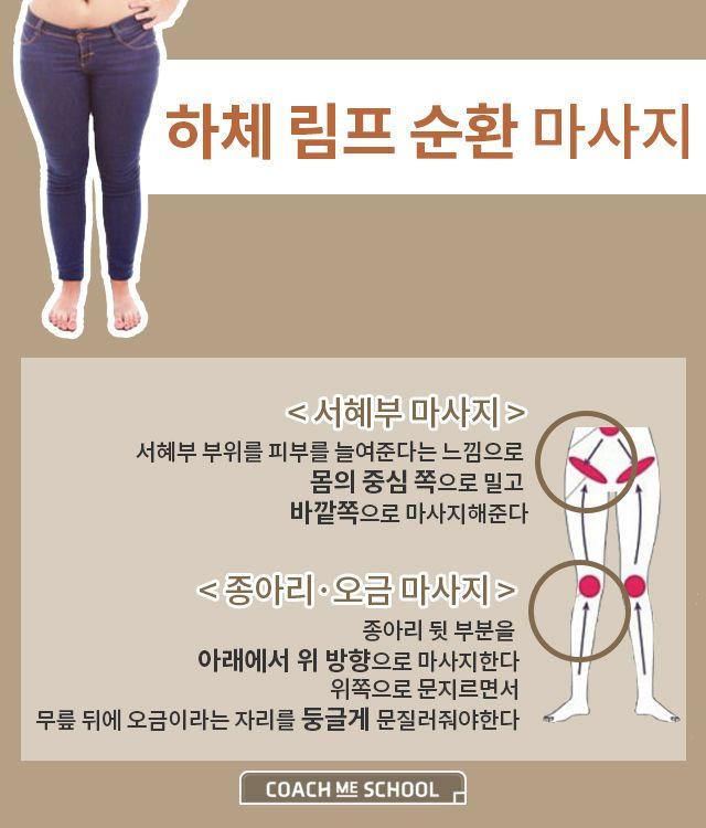 운동을 해도, 식이조절을 해도 안 빠진다면?