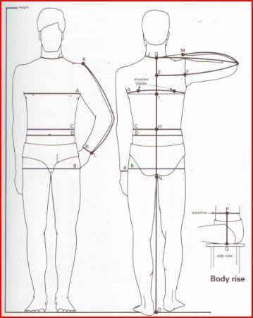 measurement worksheet learning sewing measuring yourself pinterest. Black Bedroom Furniture Sets. Home Design Ideas