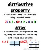 Multiplication & Division Vocabulary Cards