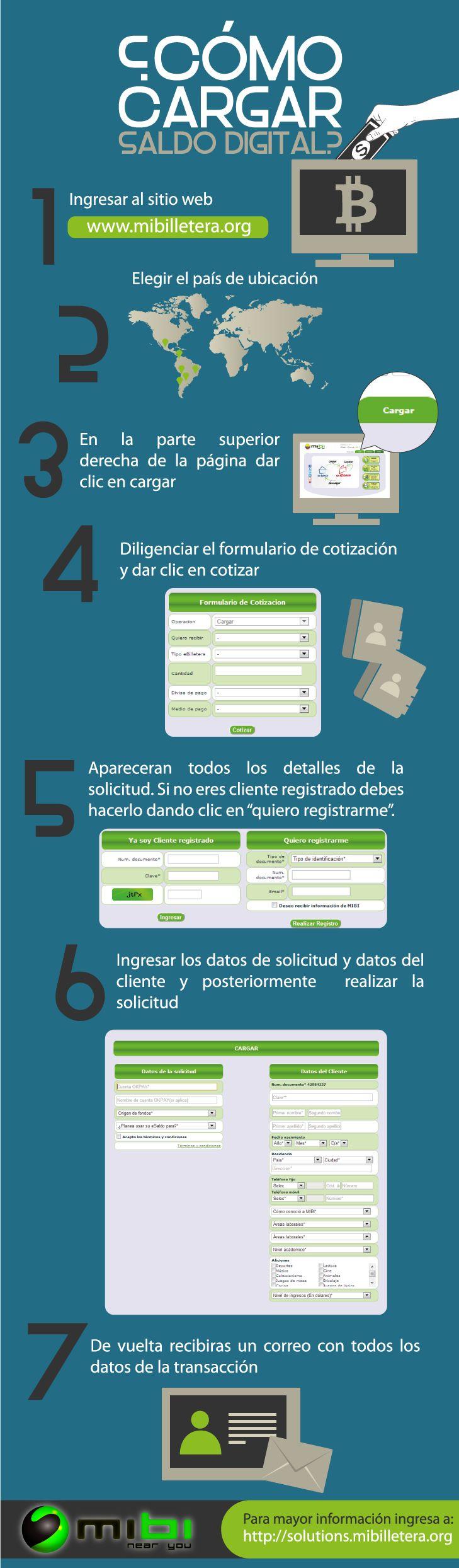 Realiza tus recargas en 7 pasos, Mibi la solución más sencilla, rápida y segura para recargar lo que más te gusta. Ingresa ahora a www.mibilletera.org