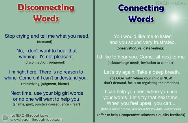 Gentle, healthy parenting - communicating - connecting words to use vs…
