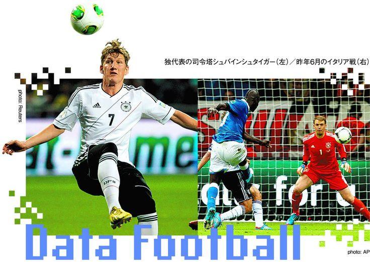 [第24回]欧州サッカーで進む統計データの活用 -- Sports -- 朝日新聞GLOBE