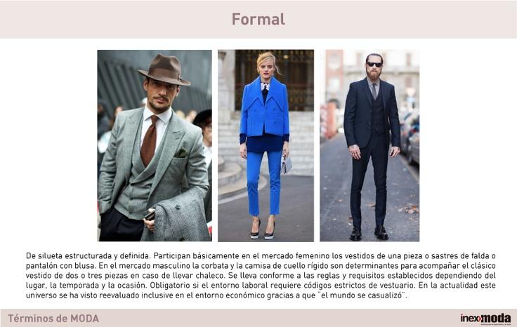 Términos de Moda Inexmoda: universos del vestuario