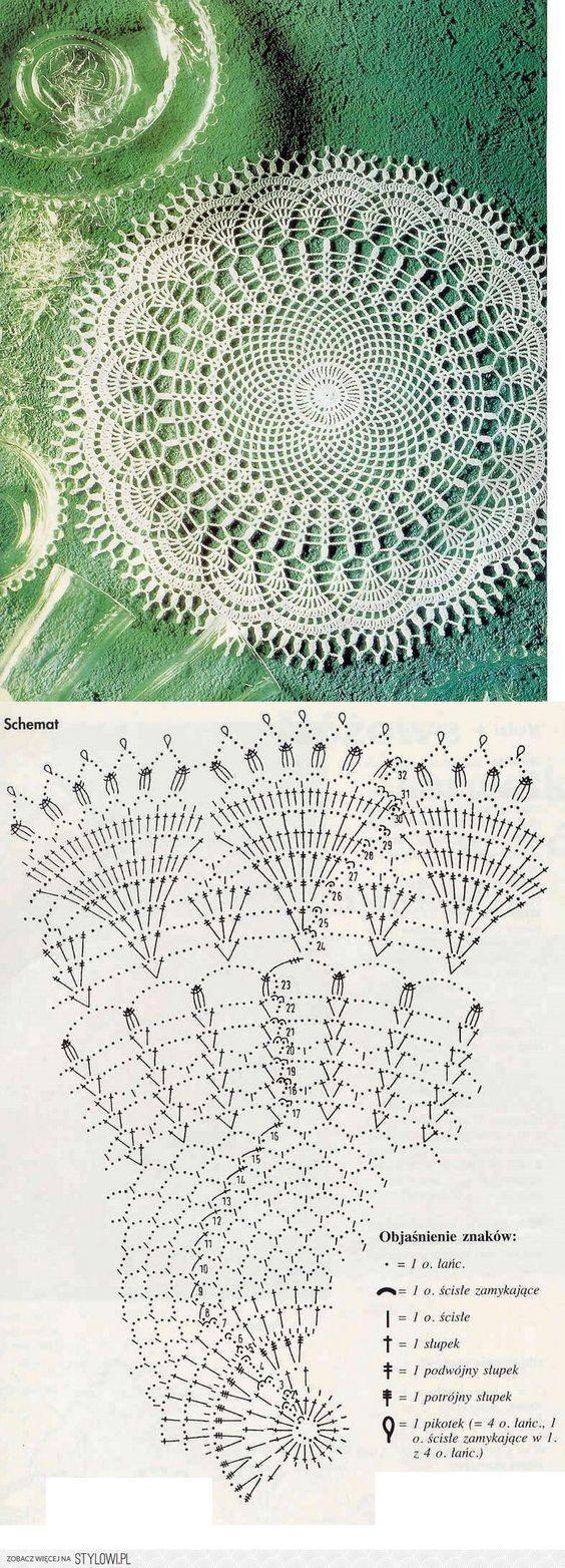 14 mejores imágenes de crochet en Pinterest | Ganchillo, Artesanías ...