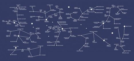 A diagram of Constellations. Discover the connections between artists and artworks.