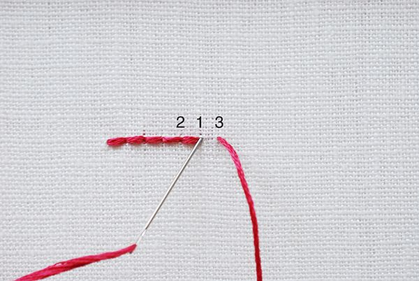 Embroidery Stitches guide - Back Stitch | molliemakes.com