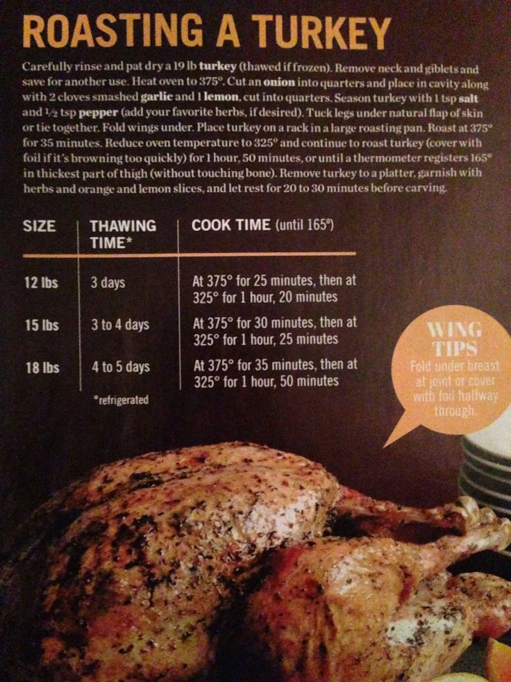 Roasting a turkey