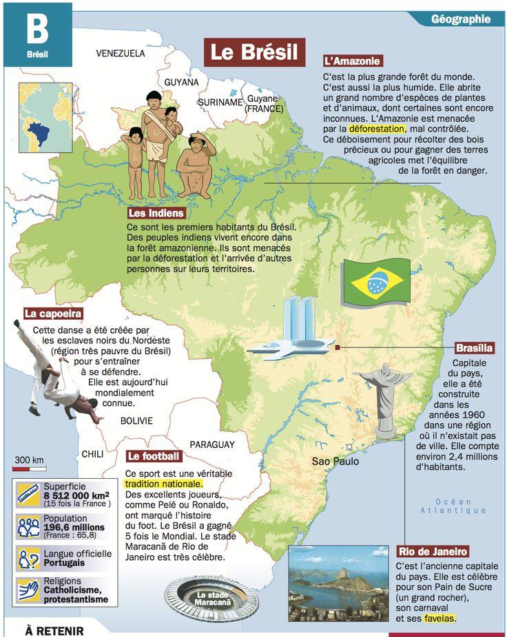 Fiche exposés : Le Brésil                                                                                                                                                                                 Plus