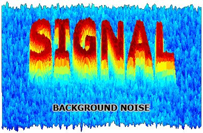 high signal to noise ratio - removing noise part 1