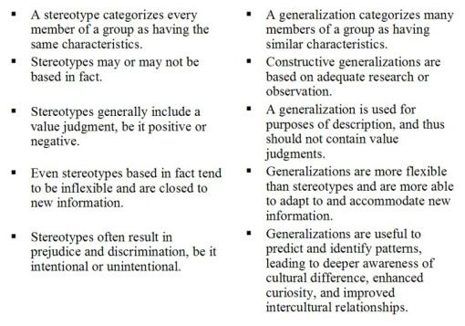 generalizations vs stereotypes