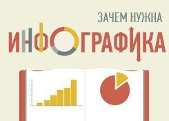 5 критериев для создания инфографики