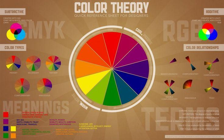 Belajar Teori Warna Untuk Website | Tutorial Web Design