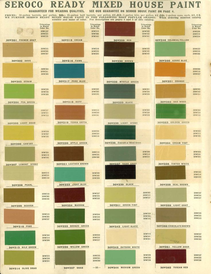 Seroco (Sears) Ready Mixed House Paint from a catalog estimated to date from 1910.