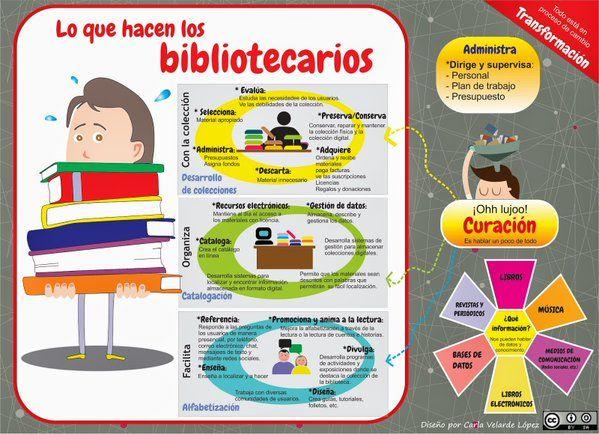 Lo que hacen los #bibliotecarios. || #bibliotecas