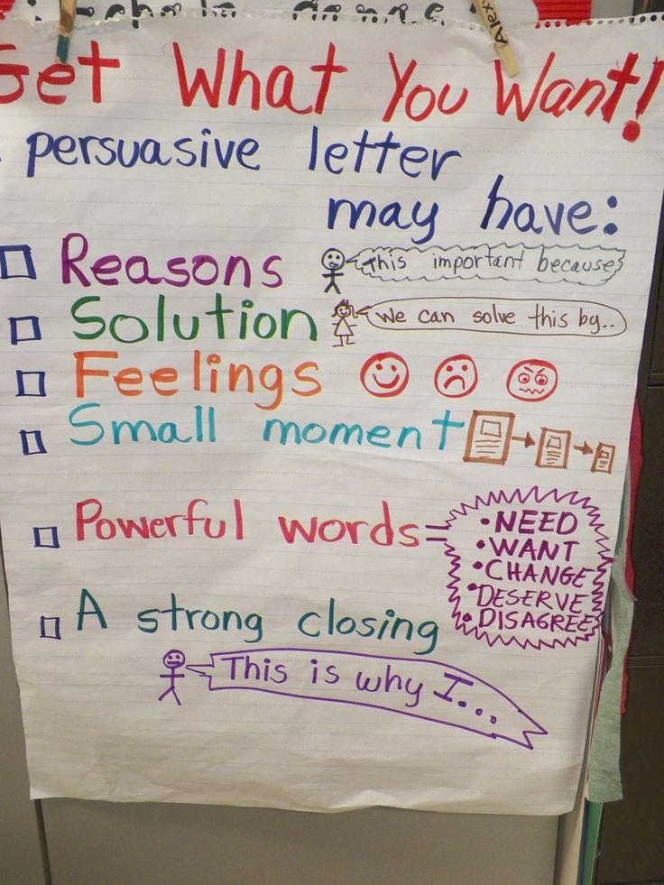 characteristics of persuasive writing