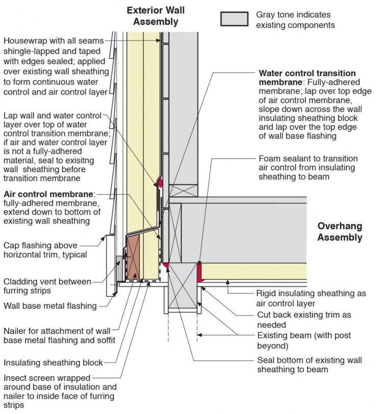 Floor Joist Cantilever Table Housewrap, Structural