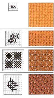Puntos para alfombra