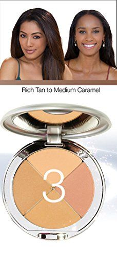 Christina Cosmetics Perfect Pigment 3 Compact: One Minute Miracle Makeup