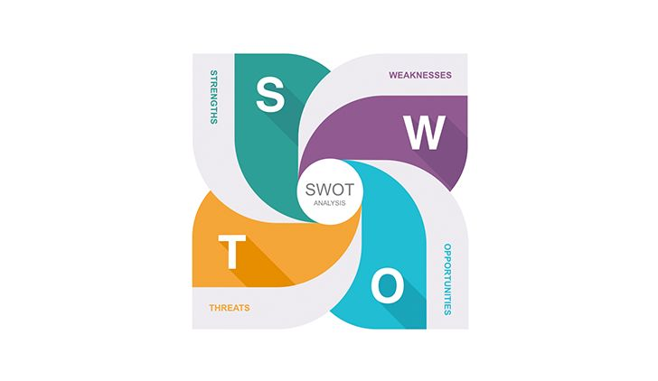 Download Now SWOT analysis template PPT - full editable, ideal solution for marketing report, support 24/7. #ppt #powerpoint #swot #analysis #marketing