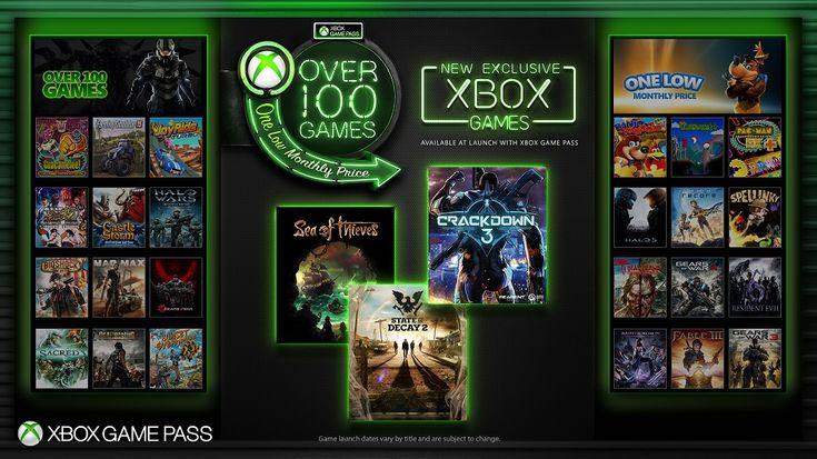 Cum ar putea ajunge Xbox Game Pass un succes
