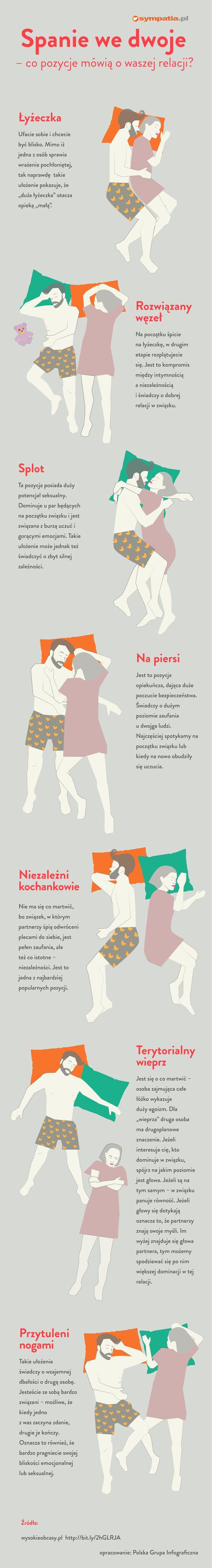 Spanie we dwoje - co pozycje, w jakich śpicie, mówi o waszej relacji? Infografika