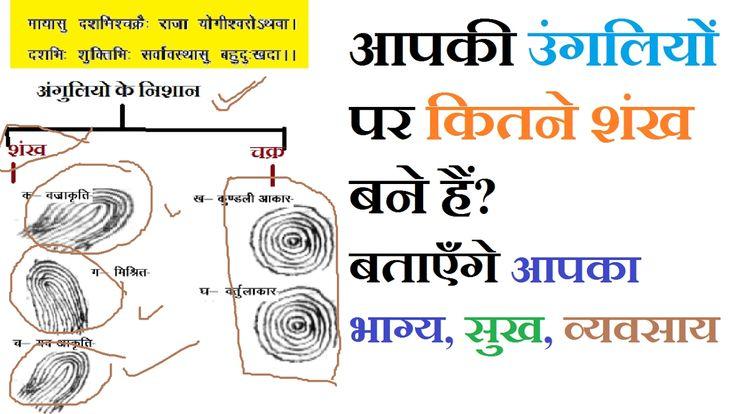 आपकी उंगलियों पर कितने शंख बने हैं I Atrology 2017 in Hindi I How To Lea...