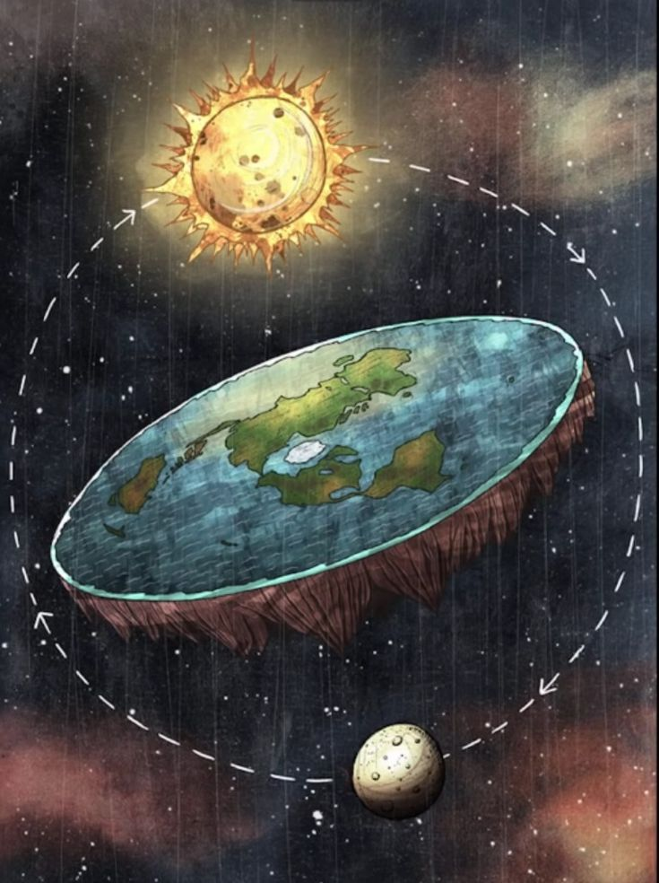 Earths Map%0A Is The Earth Really Round or Circular Flat