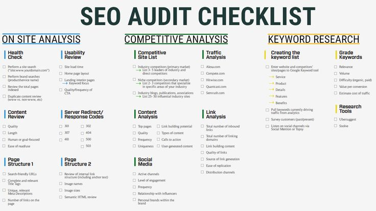 SEO-Audit-Checklist
