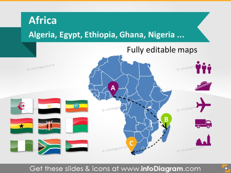 Maps of African Countries: Algeria, Egypt, Nigeria, South Africa ... (+ PPT flags & icons for Population, GDP, transport)