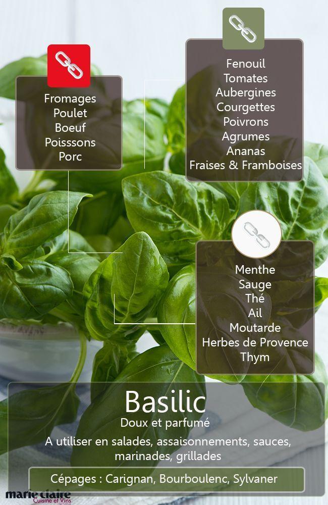 Les ingrédients les plus harmonieux avec le basilic  ♥ #epinglercpartager