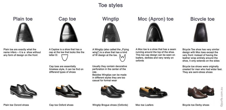 Simple shoe classification, part 2: toe styles, brogues | Purfe