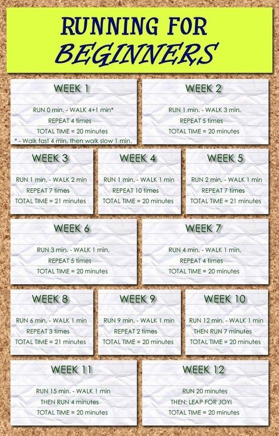weeks 6-12.