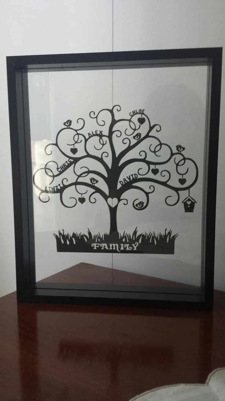 Family tree I made