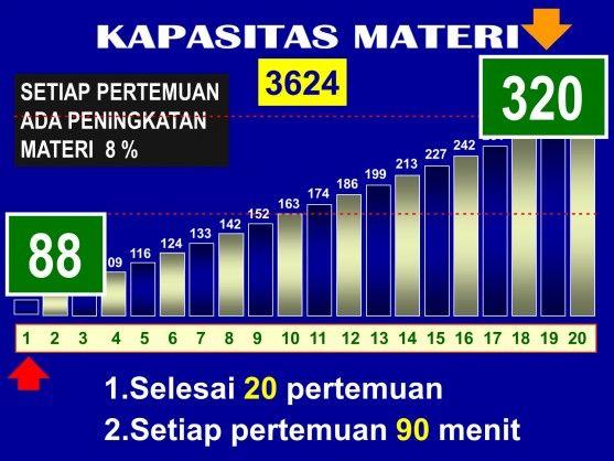 Jpg - Presentasi Quran40.com Media Pembelajaran Al Quran TPPPQ Masjid Istiqlal Jakarta Juli-2015_Page_33