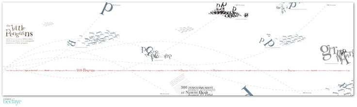 EXPERIMENTAL TYPOGRAPHY :: Map of Manly's little pengiun history over time.