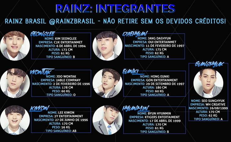 Rainz Brasil@RainzBrasil  22 de ago    Mais [] Conheça os integrantes do boygroup Rainz!