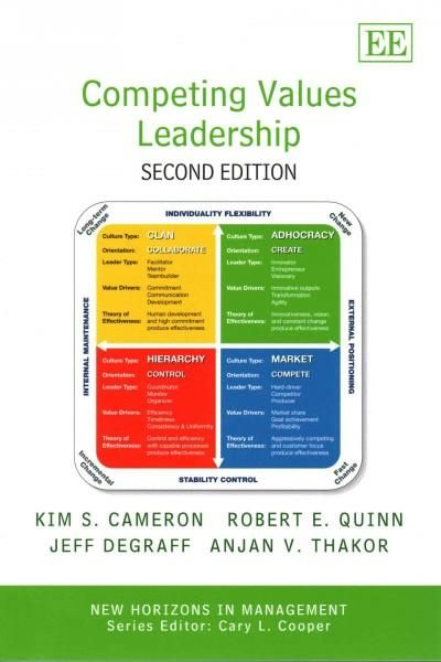 leadership and the competing values management essay Essays inspirations competing values leadership october 5 this thoroughly updated book serves as the key source for understanding the competing values.