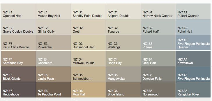 blue grey outdoor paint scheme | ... paint colours. Dulux have finally introduced more muddy colours that