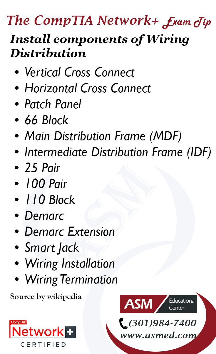 14 best cat6 wiring diagram images on Pinterest | Coding ...