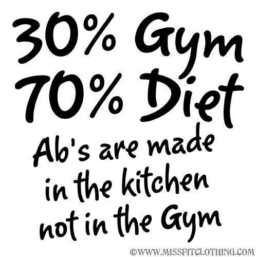 abs are made in the kitchen, not the gym.Fit, Inspiration, Diet, Motivation, Eating, So True, Healthy, Weights Loss, Workout
