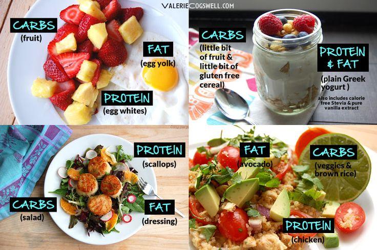 24 best food- miscellaneous images on Pinterest | Rezepte ...