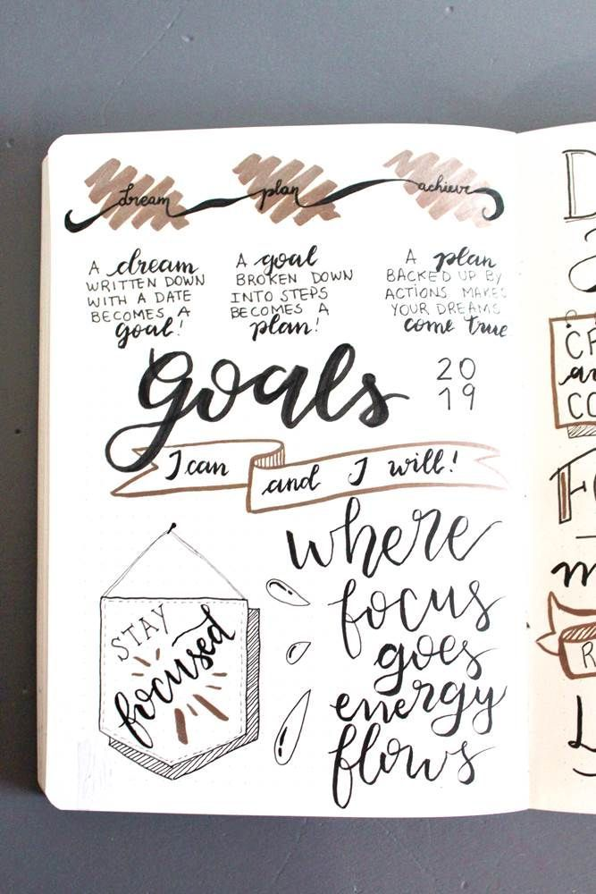 Bullet Journal Vision Journal (Create A Journal Vision