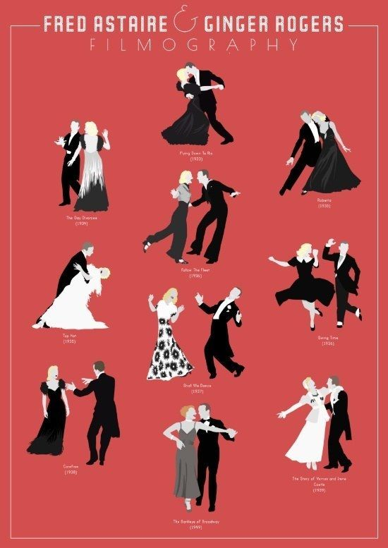 A classy AF dance filmography of Fred Astaire and Ginger Rogers.