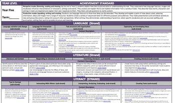 An Analysis of the Australian Curriculum