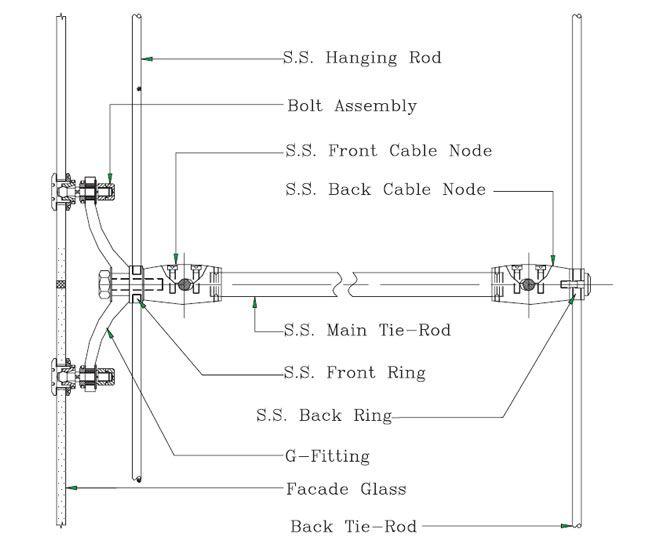Image Result For Frameless Glass Facade Details Detail