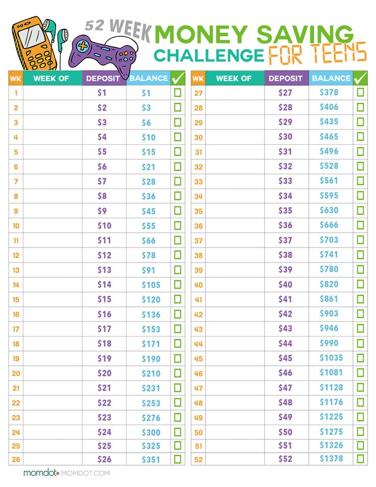 52 Week Money Challenge for Teens FREE PRINTABLE | Free ...