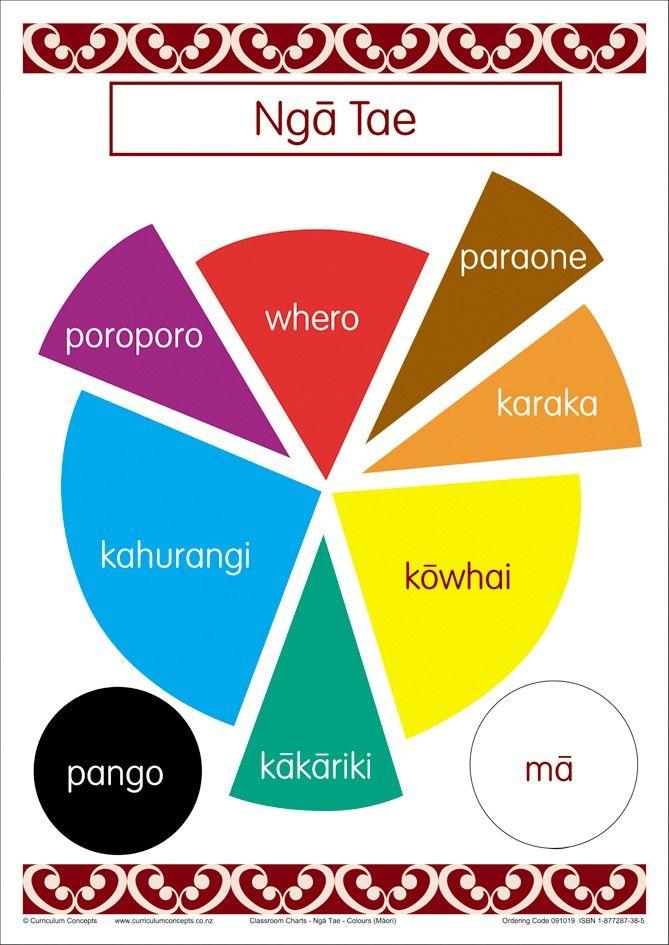 Colours Maori Chart | Te Reo Maori Resources