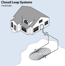 Sistema de circuito cerrado en estanque energ a geotermica dom stica - Energia geotermica domestica ...