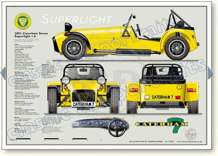 Caterham Superlight 7 2001 classic car portrait print