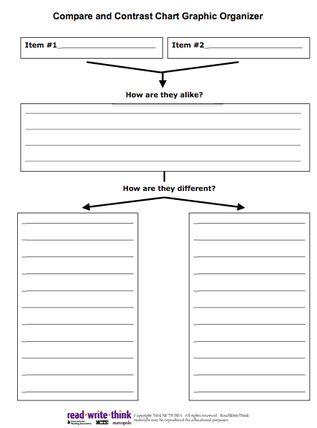 Curriculum vitae english essay